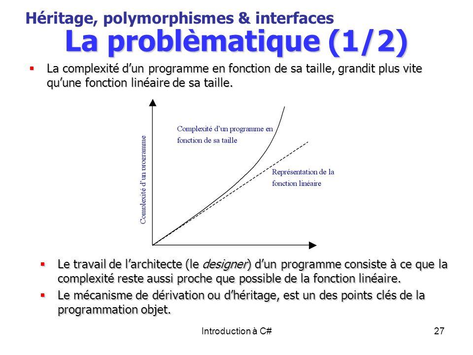 Introduction à C#27 La problèmatique (1/2) La complexité dun programme en fonction de sa taille, grandit plus vite quune fonction linéaire de sa taill