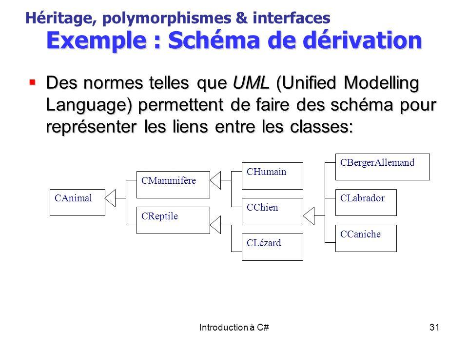 Introduction à C#31 Exemple : Schéma de dérivation Héritage, polymorphismes & interfaces CAnimal CMammifère CReptile CHumain CChien CLézard CBergerAll