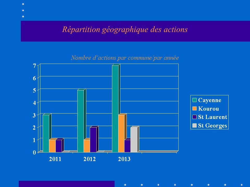 Répartition géographique des actions Nombre dactions par commune/par année