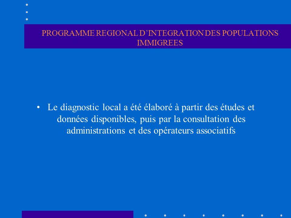 PROGRAMME REGIONAL DINTEGRATION DES POPULATIONS IMMIGREES Le diagnostic local a été élaboré à partir des études et données disponibles, puis par la consultation des administrations et des opérateurs associatifs