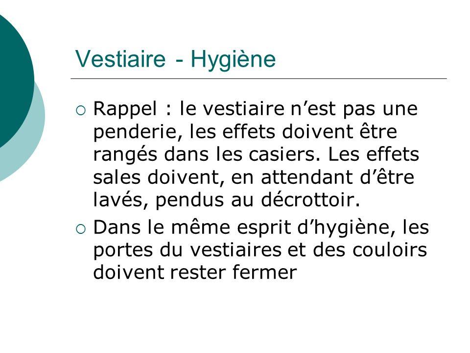 Vestiaire - Hygiène Rappel : le vestiaire nest pas une penderie, les effets doivent être rangés dans les casiers.