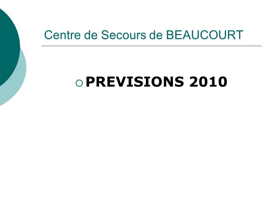 Centre de Secours de BEAUCOURT PREVISIONS 2010