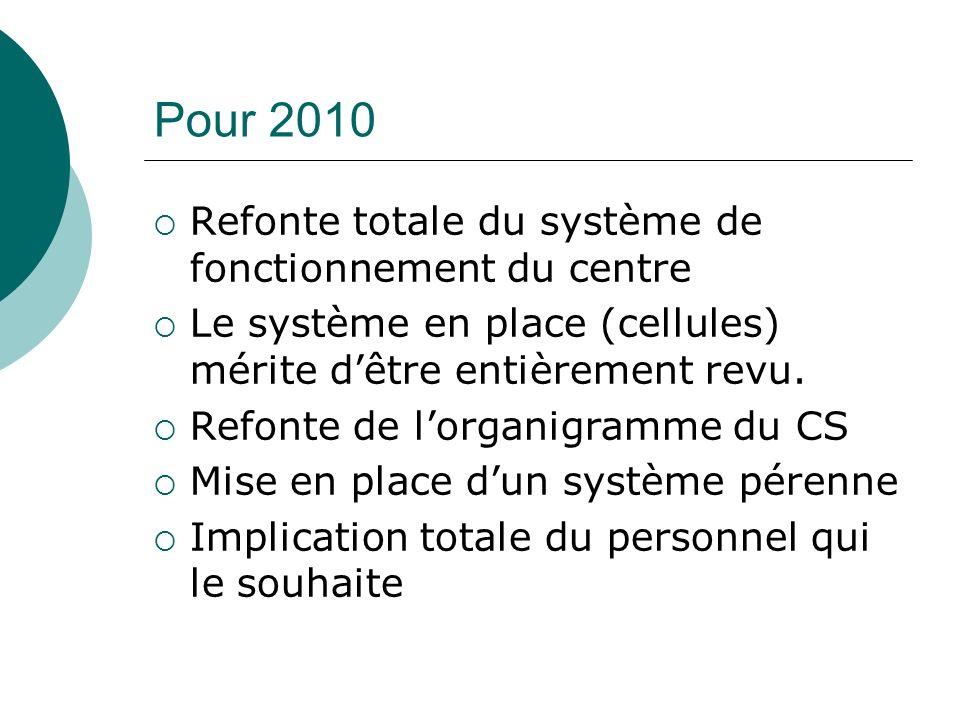 Pour 2010 Refonte totale du système de fonctionnement du centre Le système en place (cellules) mérite dêtre entièrement revu.