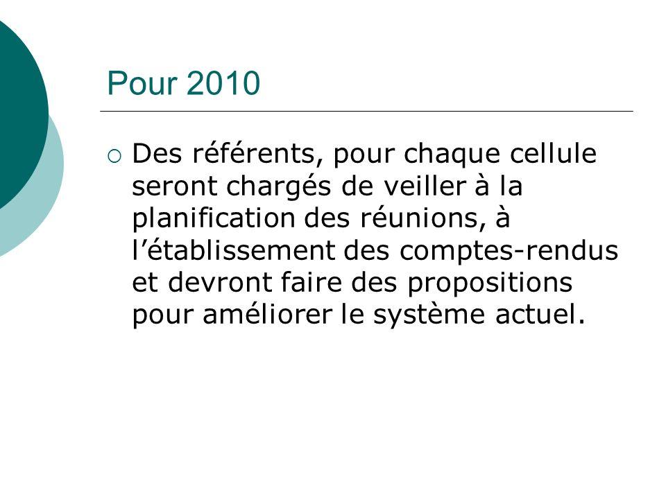 Pour 2010 Des référents, pour chaque cellule seront chargés de veiller à la planification des réunions, à létablissement des comptes-rendus et devront faire des propositions pour améliorer le système actuel.