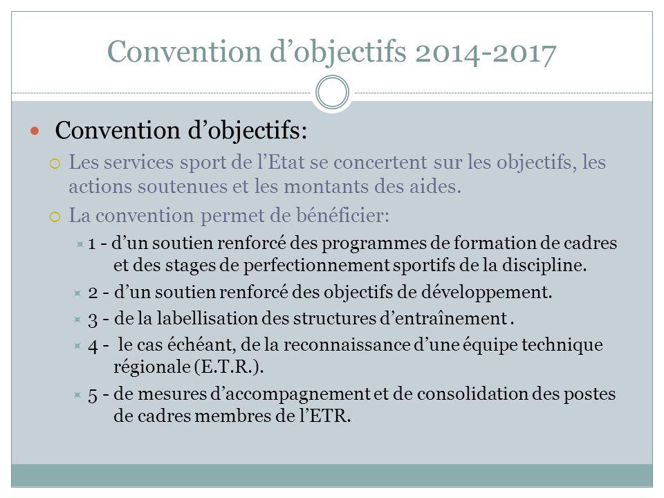 Convention dobjectifs 2014-2017 Convention dobjectifs: Les services sport de lEtat se concertent sur les objectifs, les actions soutenues et les montants des aides.