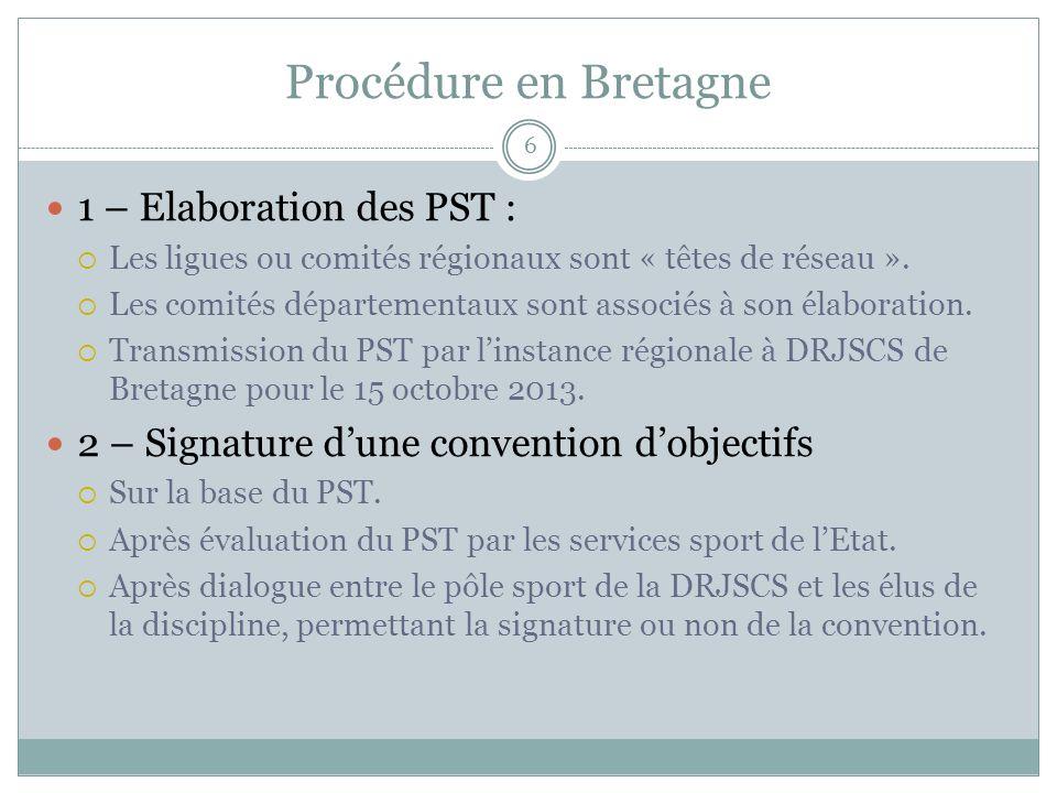 Procédure en Bretagne (suite) 3 - Conséquences vis-à-vis du CNDS La convention dobjectifs fixe les objectifs et les actions soutenues.