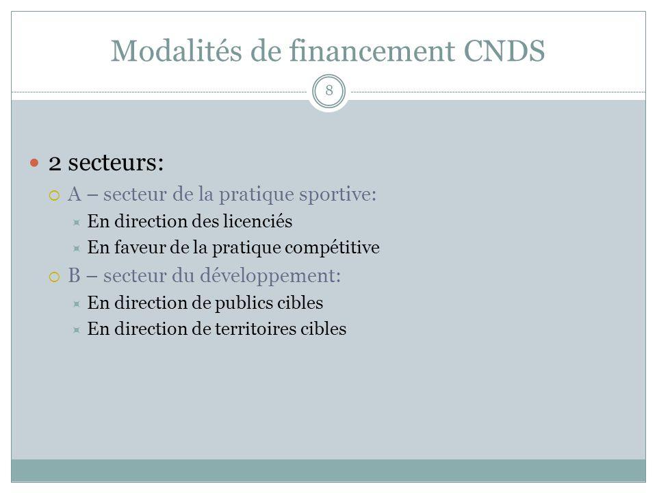 Modalités de financement CNDS 2 secteurs: A – secteur de la pratique sportive: En direction des licenciés En faveur de la pratique compétitive B – secteur du développement: En direction de publics cibles En direction de territoires cibles 8