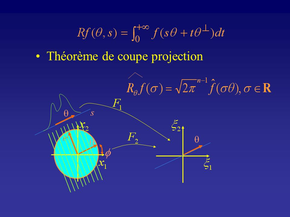 Inversion de la transformée de Radon (problème inverse) Méthode classique FBP (Filtered Back Projection) Filtrage Rétroprojection Coupe-projection Rétroprojection filtrée s