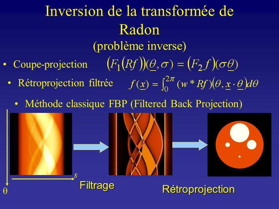 Les méthodes daccélération des calculs tomographiques Reconstruction dans le domaine de Fourier.