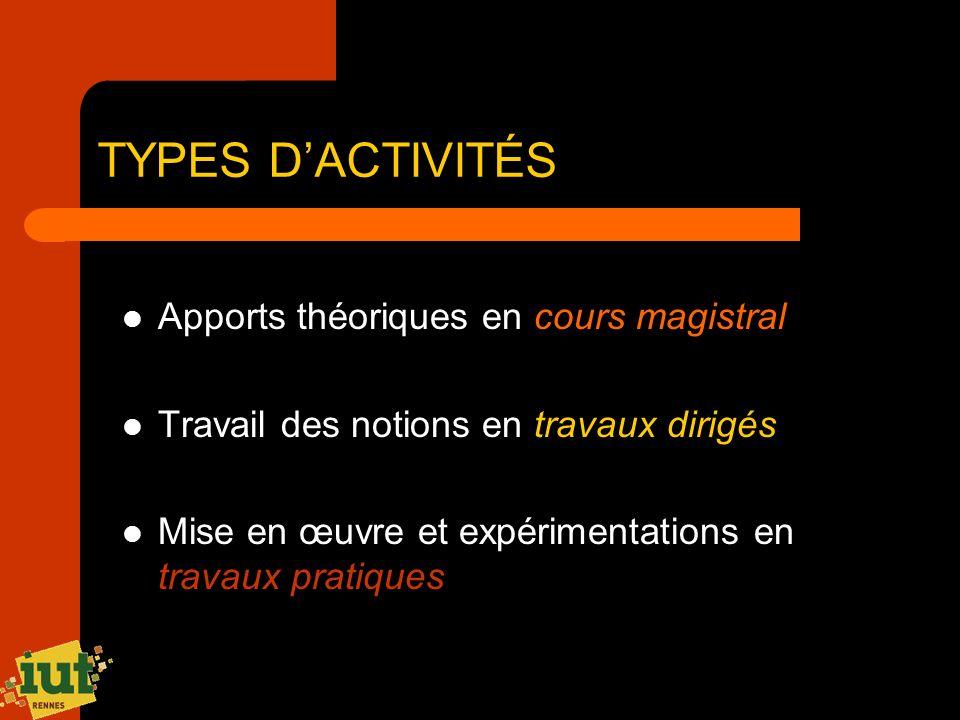 TYPES DACTIVITÉS Apports théoriques en cours magistral Travail des notions en travaux dirigés Mise en œuvre et expérimentations en travaux pratiques