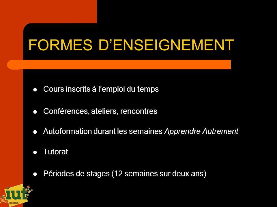 FORMES DENSEIGNEMENT Cours inscrits à lemploi du temps Conférences, ateliers, rencontres Autoformation durant les semaines Apprendre Autrement Tutorat