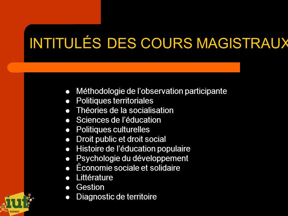 INTITULÉS DES COURS MAGISTRAUX Méthodologie de lobservation participante Politiques territoriales Théories de la socialisation Sciences de léducation