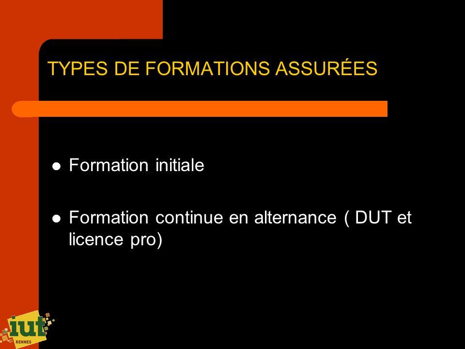 TYPES DE FORMATIONS ASSURÉES Formation initiale Formation continue en alternance ( DUT et licence pro)