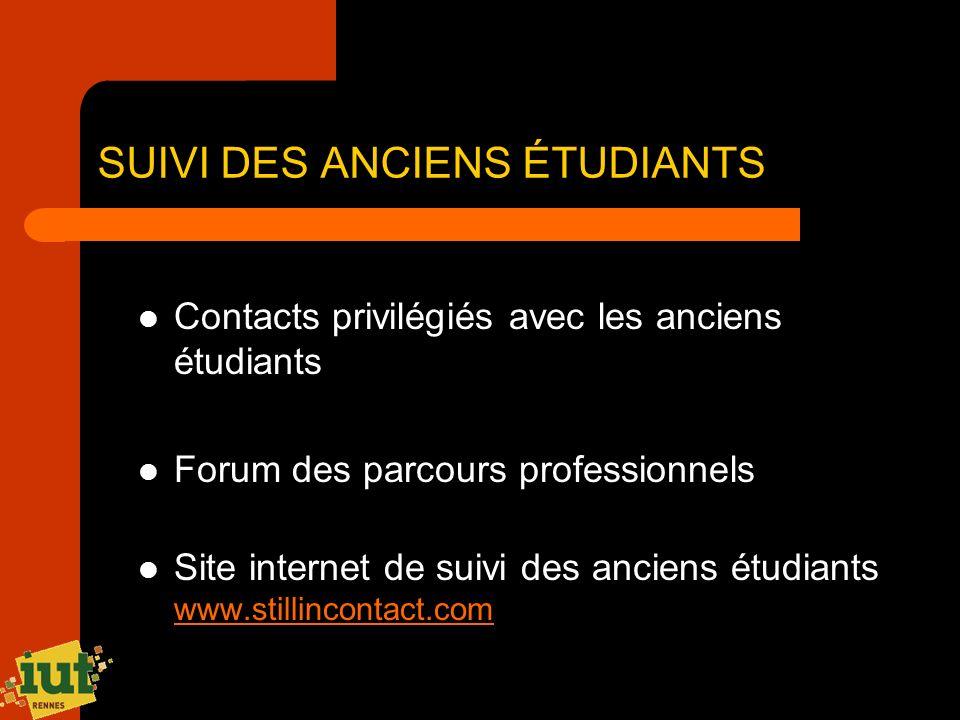 SUIVI DES ANCIENS ÉTUDIANTS Contacts privilégiés avec les anciens étudiants Forum des parcours professionnels Site internet de suivi des anciens étudi