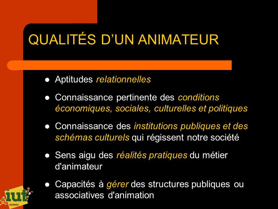 PARTENARIATS VARIÉS Institutions socio-culturelles : CRIJ Rennes, Groupement rennais de pédagogie et danimation sociale (GRPAS), MJC du Grand Cordel,...