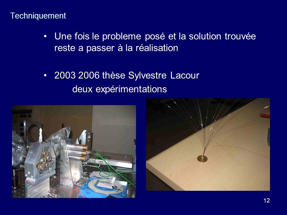 12 Techniquement Une fois le probleme posé et la solution trouvée reste a passer à la réalisation 2003 2006 thèse Sylvestre Lacour deux expérimentatio