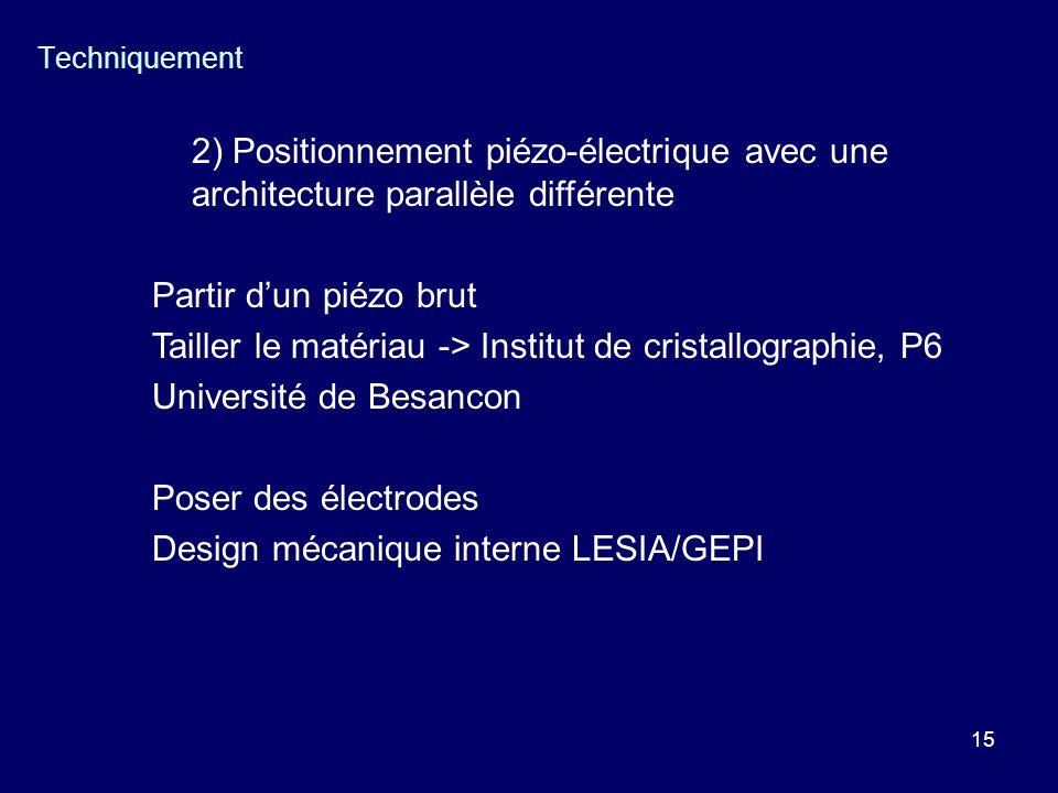 15 Techniquement 2) Positionnement piézo-électrique avec une architecture parallèle différente Partir dun piézo brut Tailler le matériau -> Institut d