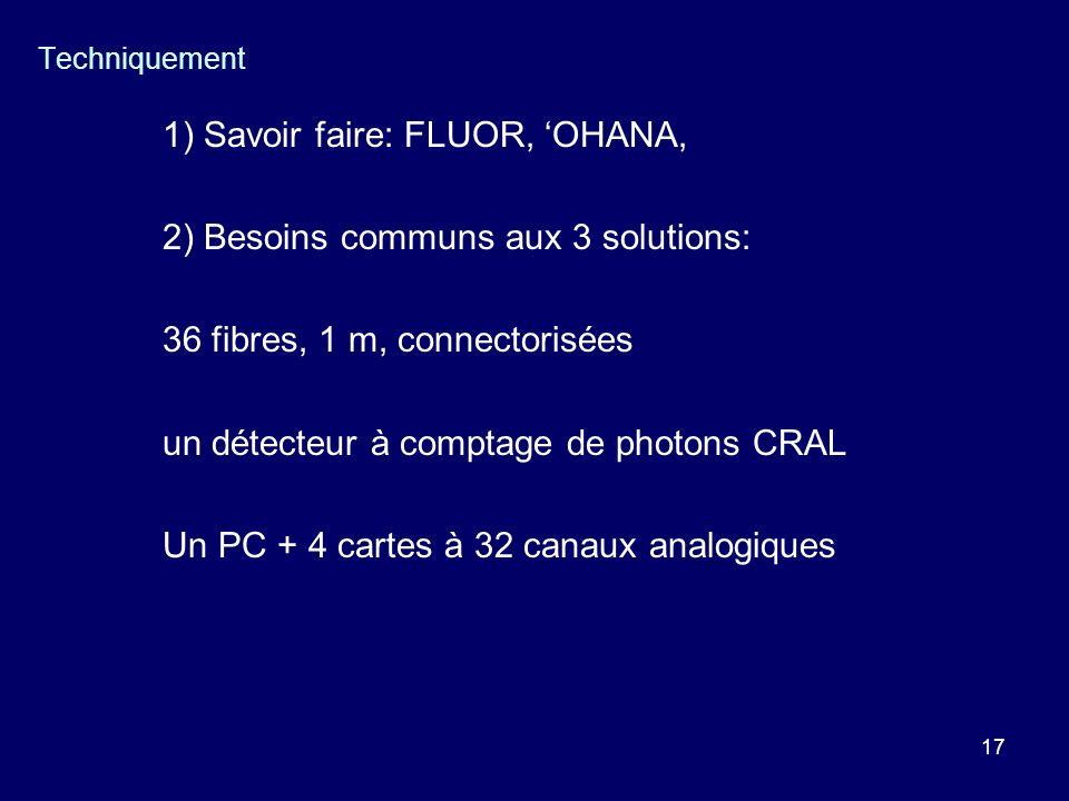 17 Techniquement 1) Savoir faire: FLUOR, OHANA, 2) Besoins communs aux 3 solutions: 36 fibres, 1 m, connectorisées un détecteur à comptage de photons
