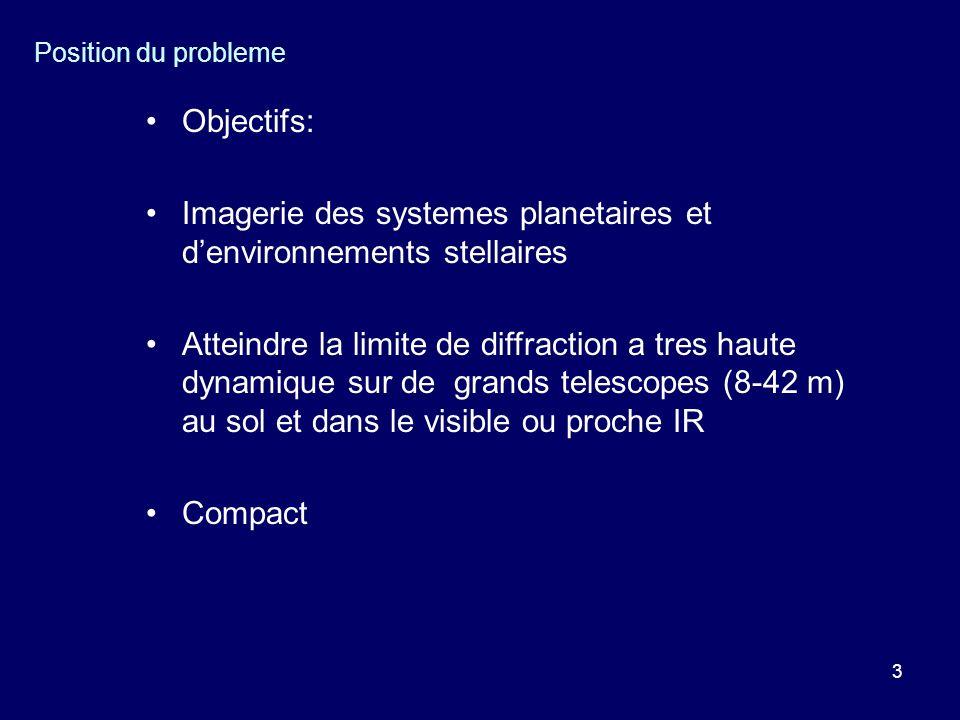 3 Position du probleme Objectifs: Imagerie des systemes planetaires et denvironnements stellaires Atteindre la limite de diffraction a tres haute dyna