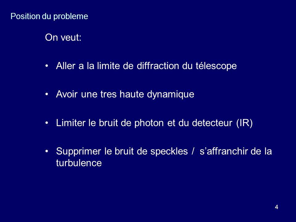 4 Position du probleme On veut: Aller a la limite de diffraction du télescope Avoir une tres haute dynamique Limiter le bruit de photon et du detecteu