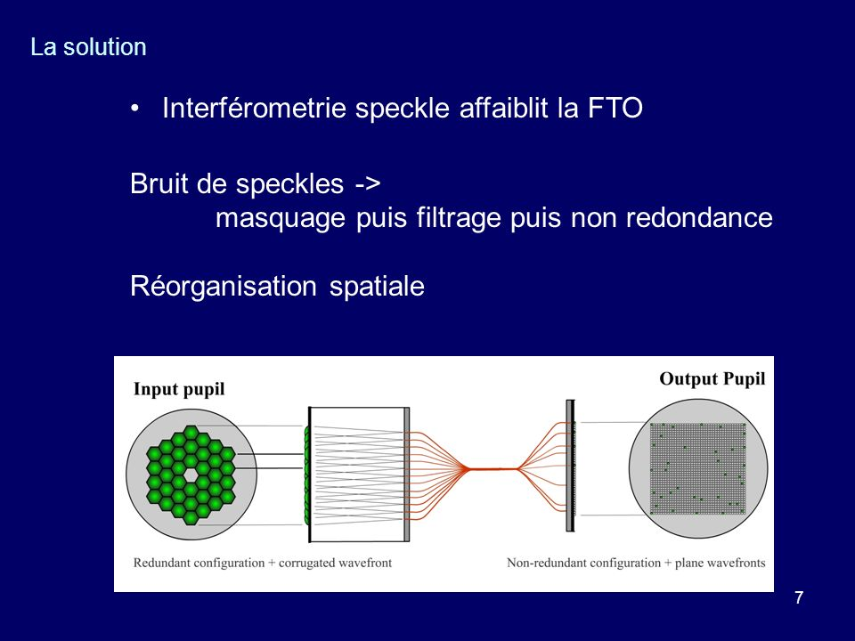 7 La solution Interférometrie speckle affaiblit la FTO Bruit de speckles -> masquage puis filtrage puis non redondance Réorganisation spatiale