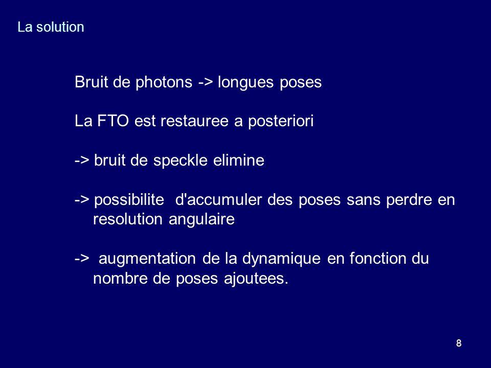 8 La solution Bruit de photons -> longues poses La FTO est restauree a posteriori -> bruit de speckle elimine -> possibilite d'accumuler des poses san