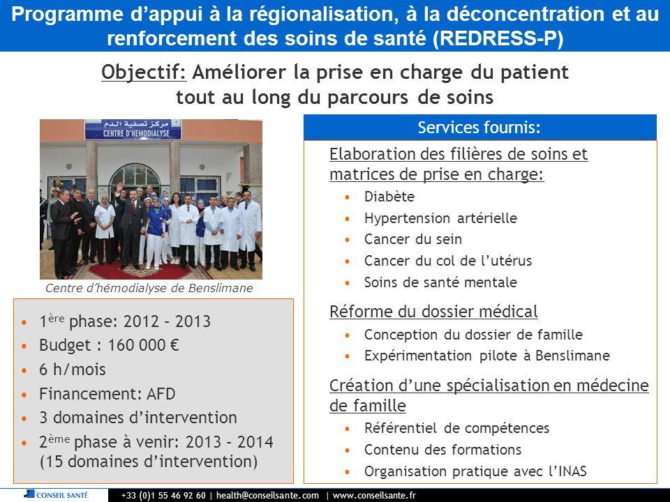Programme dappui à la régionalisation, à la déconcentration et au renforcement des soins de santé (REDRESS-P) +33 (0)1 55 46 92 60   health@conseilsan