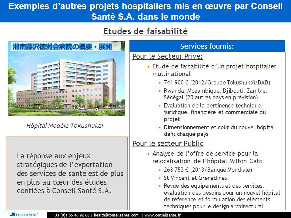 Exemples dautres projets hospitaliers mis en œuvre par Conseil Santé S.A.