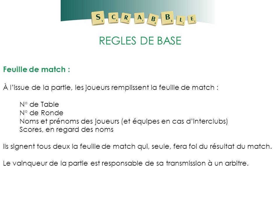 REGLES DE BASE Feuille de match : À lissue de la partie, les joueurs remplissent la feuille de match : N° de Table N° de Ronde Noms et prénoms des jou