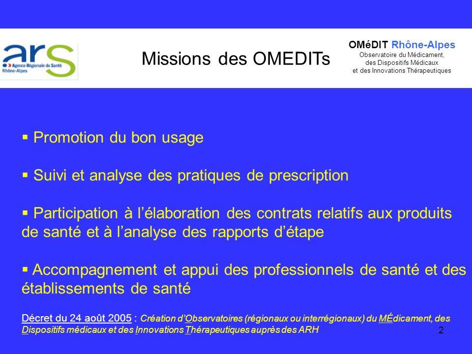 2 Missions des OMEDITs Promotion du bon usage Suivi et analyse des pratiques de prescription Participation à lélaboration des contrats relatifs aux pr