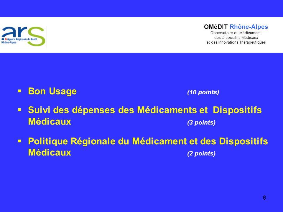 6 Bon Usage (10 points) Suivi des dépenses des Médicaments et Dispositifs Médicaux (3 points) Politique Régionale du Médicament et des Dispositifs Méd