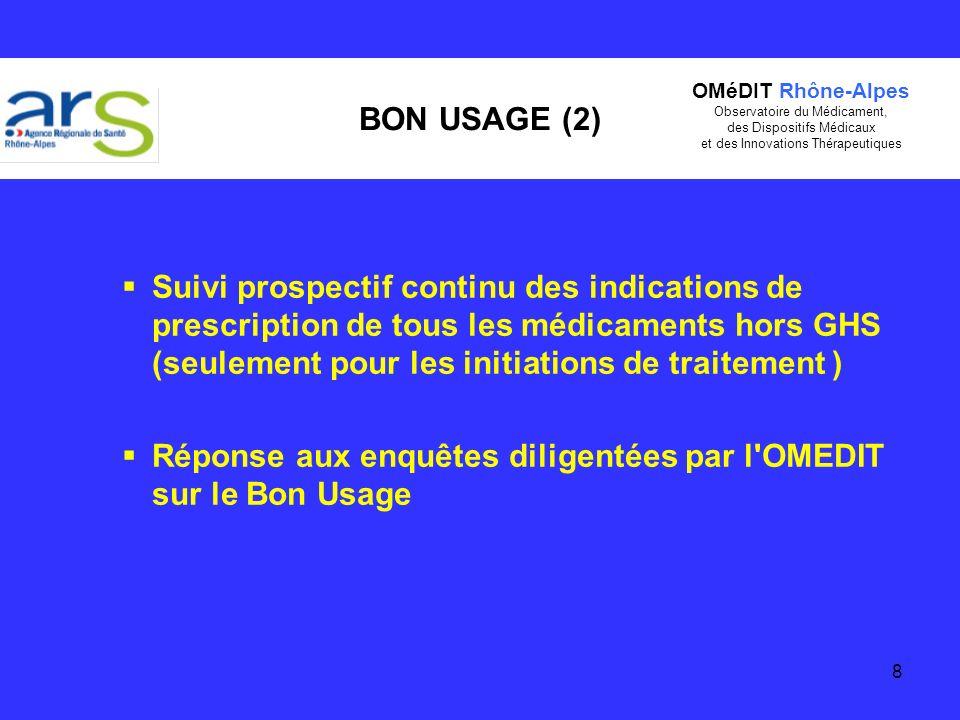 8 BON USAGE (2) Suivi prospectif continu des indications de prescription de tous les médicaments hors GHS (seulement pour les initiations de traitemen