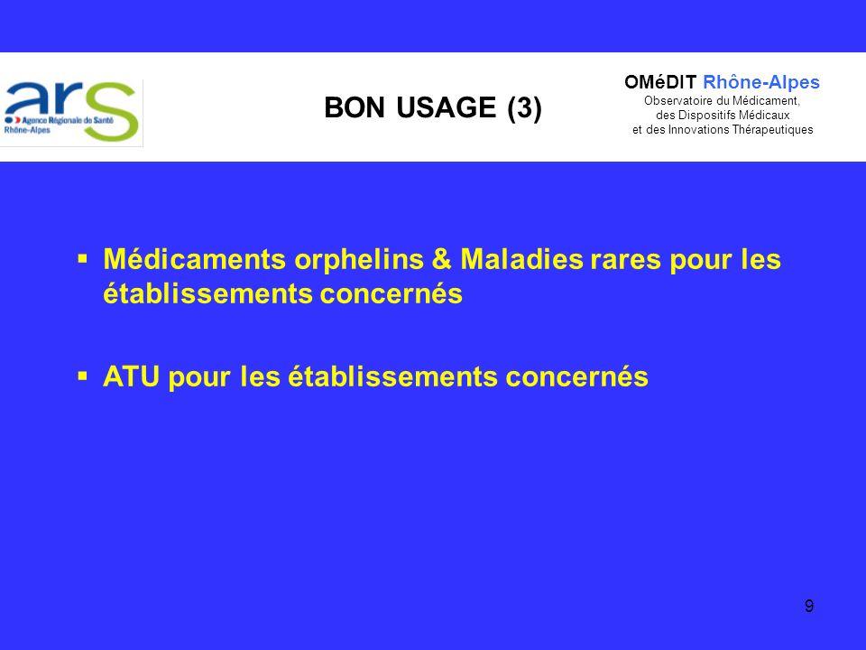 9 BON USAGE (3) Médicaments orphelins & Maladies rares pour les établissements concernés ATU pour les établissements concernés OMéDIT Rhône-Alpes Obse