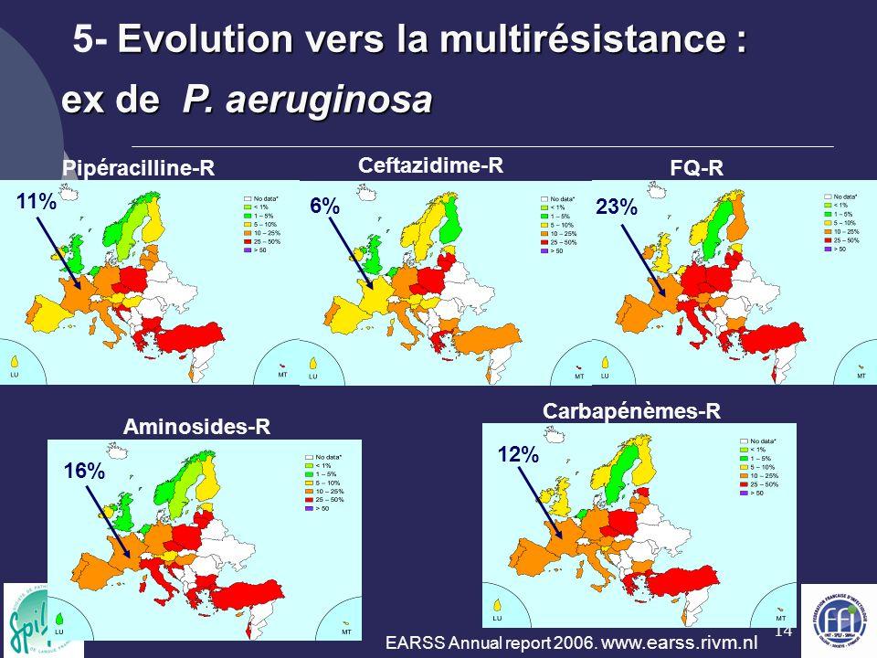 14 Evolution vers la multirésistance : 5- Evolution vers la multirésistance : ex de P. aeruginosa Pipéracilline-R Aminosides-R Carbapénèmes-R FQ-R Cef