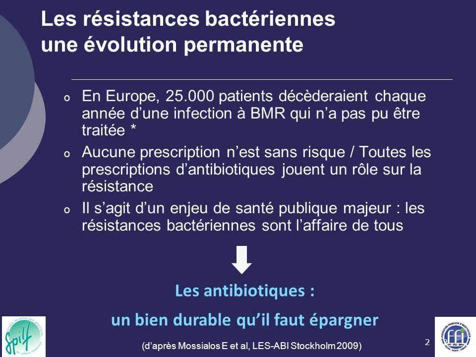22 Les résistances bactériennes une évolution permanente o En Europe, 25.000 patients décèderaient chaque année dune infection à BMR qui na pas pu êtr