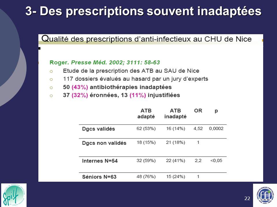 22 3- Des prescriptions souvent inadaptées