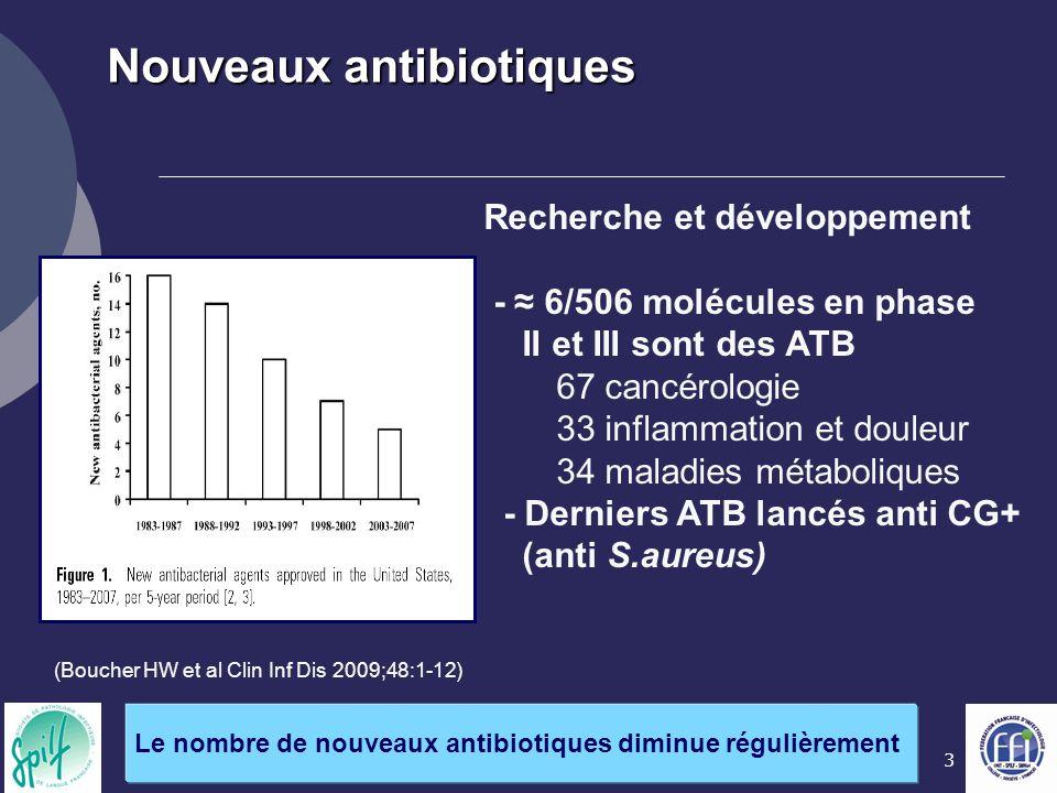 3 (Boucher HW et al Clin Inf Dis 2009;48:1-12) Nouveaux antibiotiques Le nombre de nouveaux antibiotiques diminue régulièrement Recherche et développe