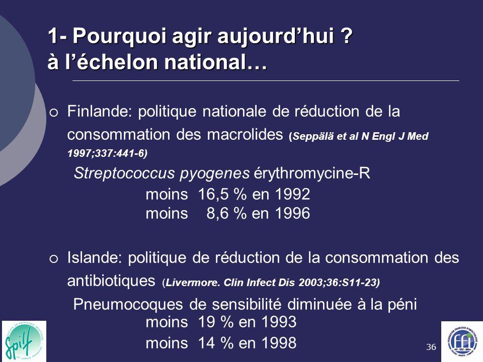 36 1- Pourquoi agir aujourdhui ? à léchelon national… Finlande: politique nationale de réduction de la consommation des macrolides (Seppälä et al N En