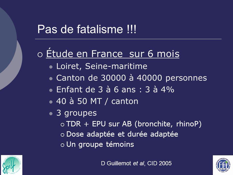 Pas de fatalisme !!! Étude en France sur 6 mois Loiret, Seine-maritime Canton de 30000 à 40000 personnes Enfant de 3 à 6 ans : 3 à 4% 40 à 50 MT / can