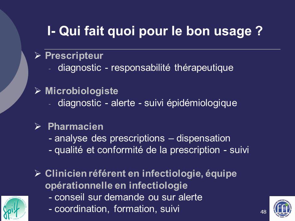 48 I- Qui fait quoi pour le bon usage ? Prescripteur - diagnostic - responsabilité thérapeutique Microbiologiste - diagnostic - alerte - suivi épidémi