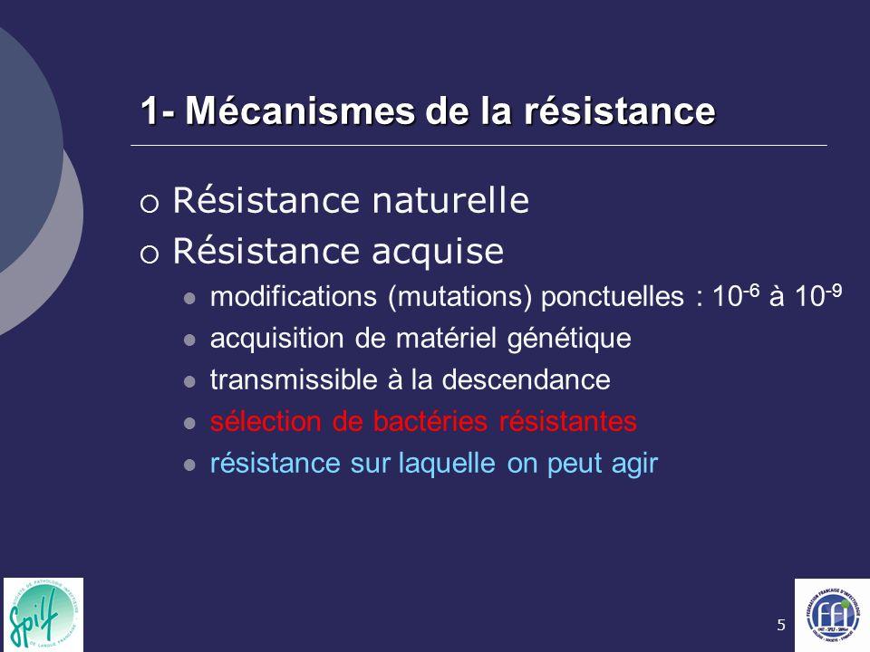 5 1- Mécanismes de la résistance Résistance naturelle Résistance acquise modifications (mutations) ponctuelles : 10 -6 à 10 -9 acquisition de matériel
