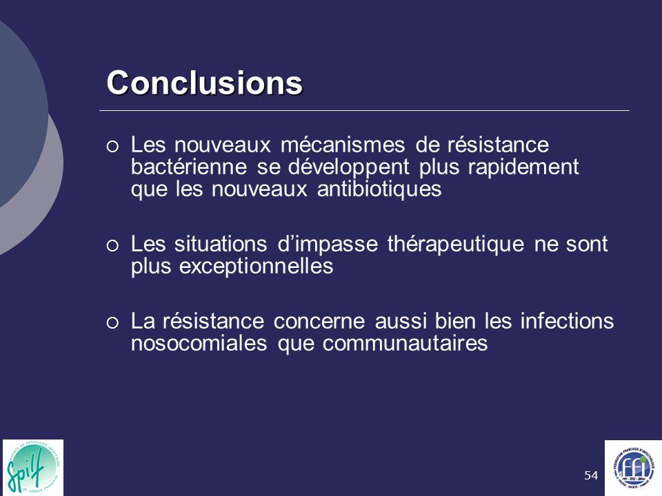 54 Conclusions Les nouveaux mécanismes de résistance bactérienne se développent plus rapidement que les nouveaux antibiotiques Les situations dimpasse