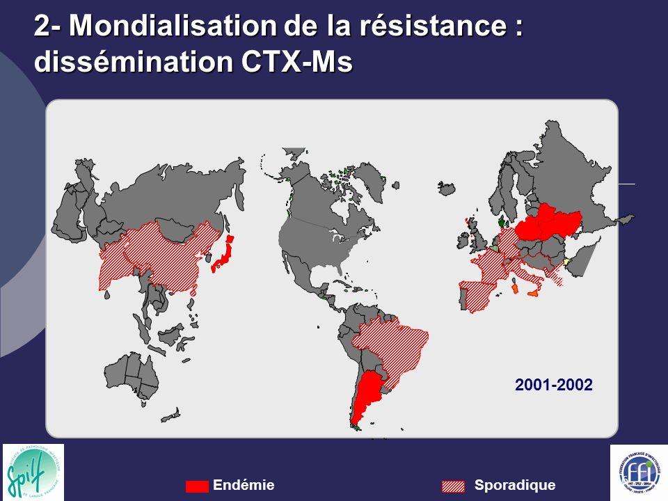 6 2- Mondialisation de la résistance : dissémination CTX-Ms EndémieSporadique 2001-2002