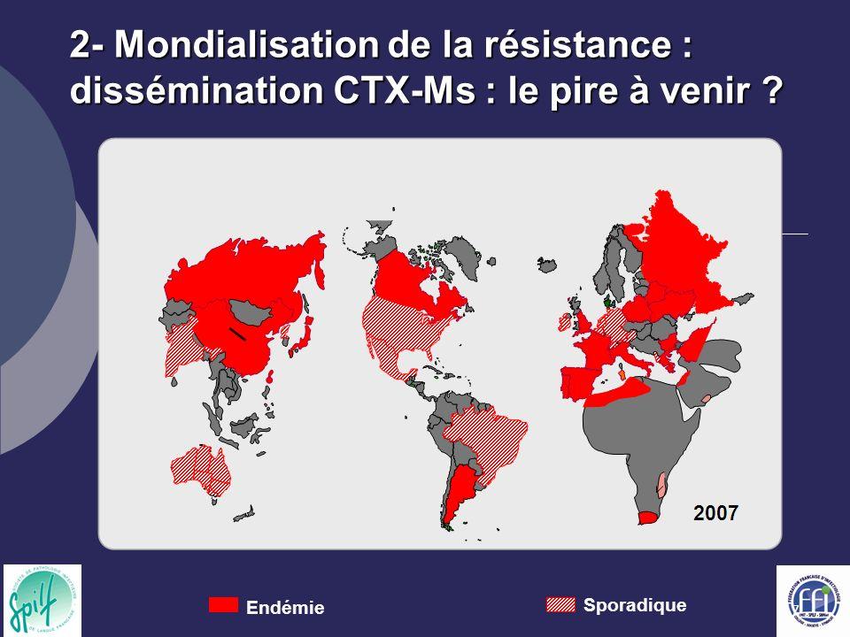 7 2- Mondialisation de la résistance : dissémination CTX-Ms : le pire à venir ? Endémie Sporadique