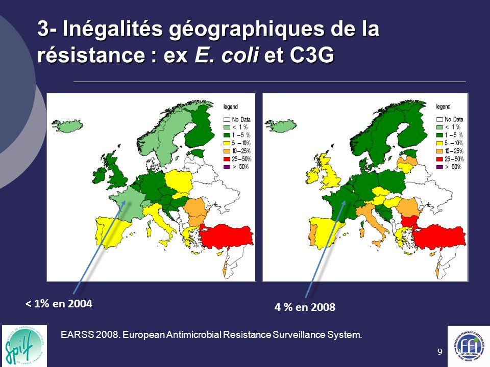 99 3- Inégalités géographiques de la résistance : ex E. coli et C3G < 1% en 2004 4 % en 2008 EARSS 2008. European Antimicrobial Resistance Surveillanc