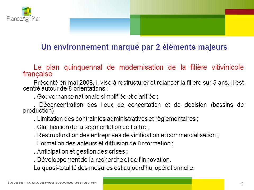 2 Un environnement marqué par 2 éléments majeurs Le plan quinquennal de modernisation de la filière vitivinicole française Présenté en mai 2008, il vi