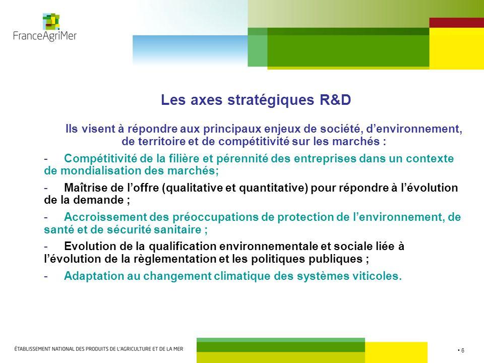 6 Les axes stratégiques R&D Ils visent à répondre aux principaux enjeux de société, denvironnement, de territoire et de compétitivité sur les marchés
