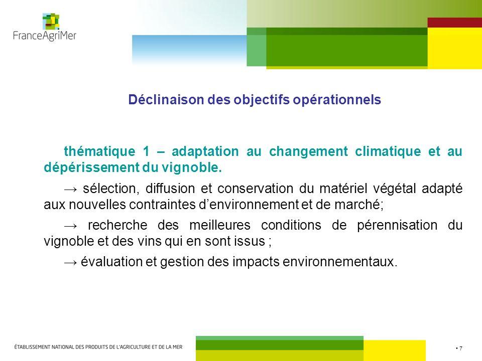 7 Déclinaison des objectifs opérationnels thématique 1 – adaptation au changement climatique et au dépérissement du vignoble. sélection, diffusion et