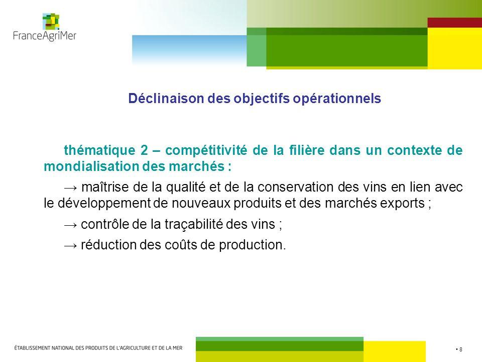 8 Déclinaison des objectifs opérationnels thématique 2 – compétitivité de la filière dans un contexte de mondialisation des marchés : maîtrise de la q