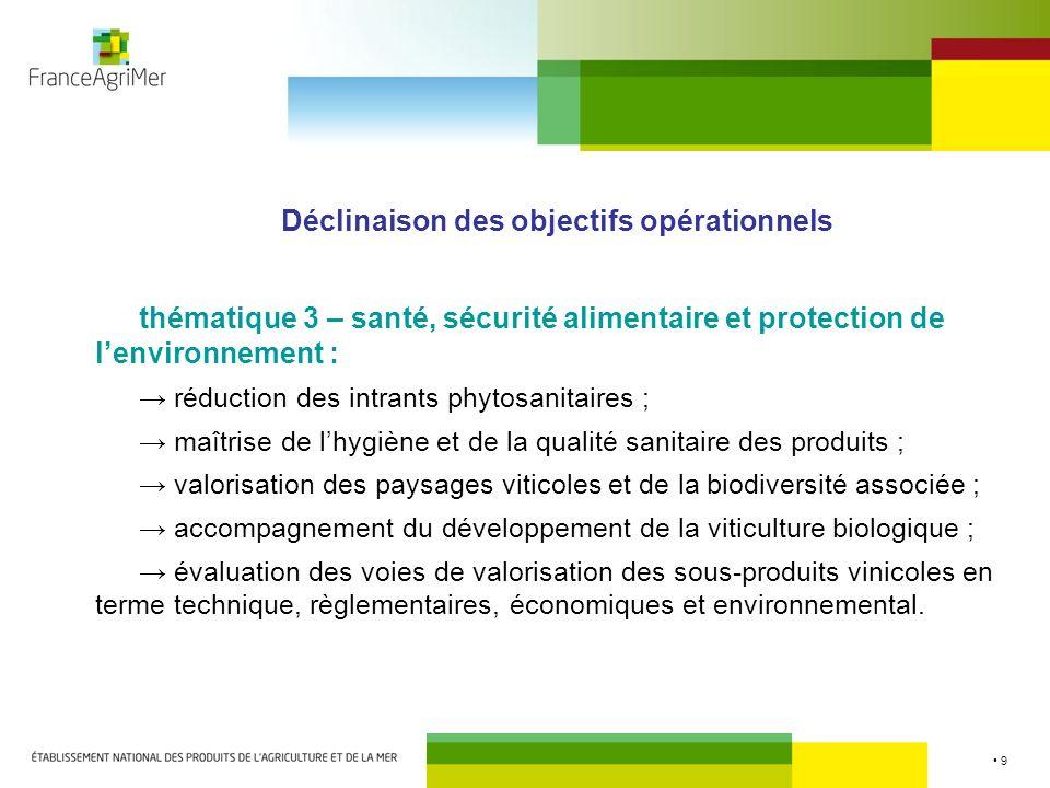 9 Déclinaison des objectifs opérationnels thématique 3 – santé, sécurité alimentaire et protection de lenvironnement : réduction des intrants phytosan